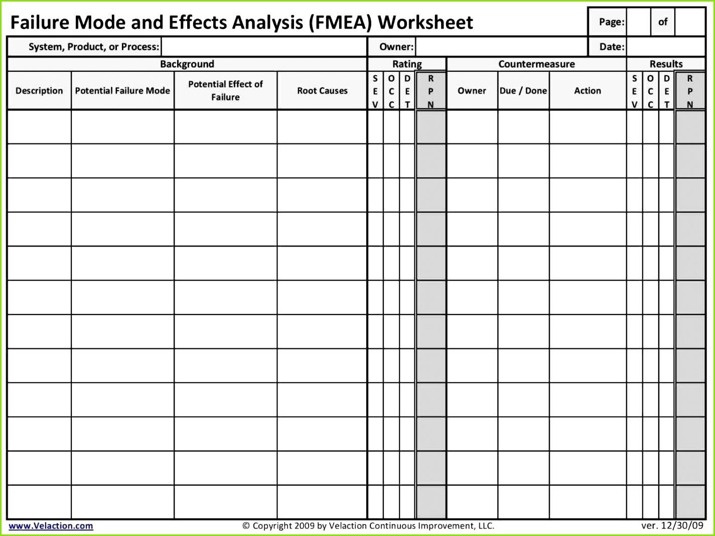 35 Einzigartig Risikobeurteilung Maschinenrichtlinie Vorlage Excel Nach Oben Risikobeurteilung Maschinen Vorlage