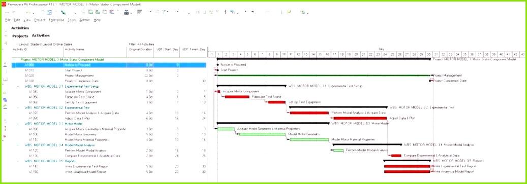 Gantt Diagram Excel Template Inspirational Frisches 31 Excel Gantt