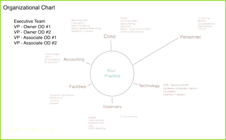 23 Cool Excel Schichtplan 3 Schichten Abbildung