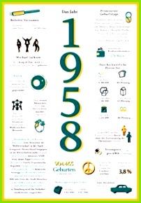 Details zu Chronik 1958 Geschichte als Geschenk zum Geburtstag & Jubiläum Designerwerk