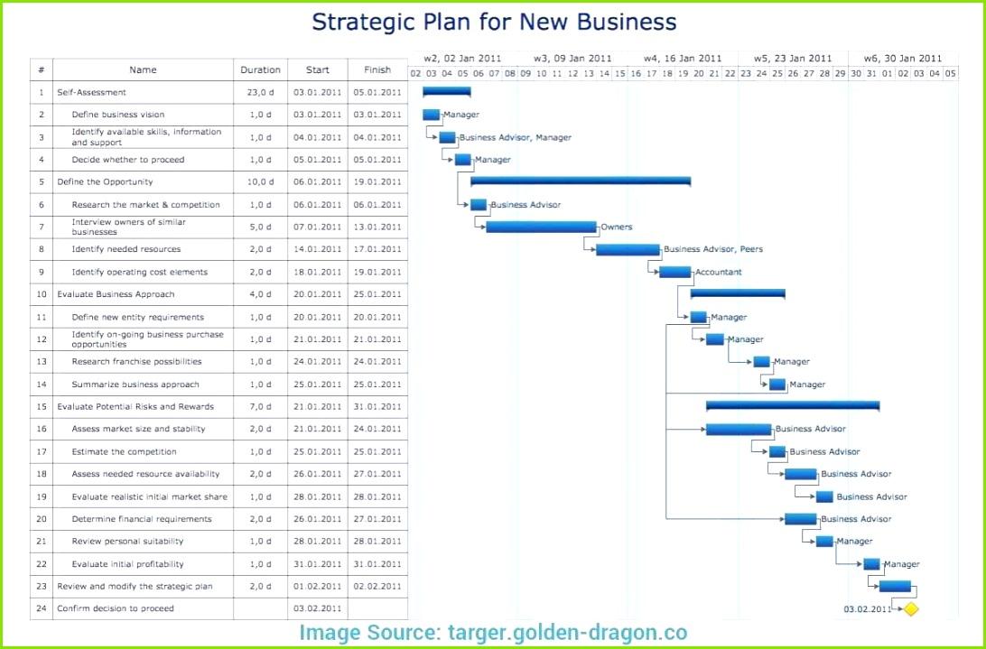 Selbstprasentation Powerpoint Vorlage Kostenlos Beste Finanzplan Vorlage