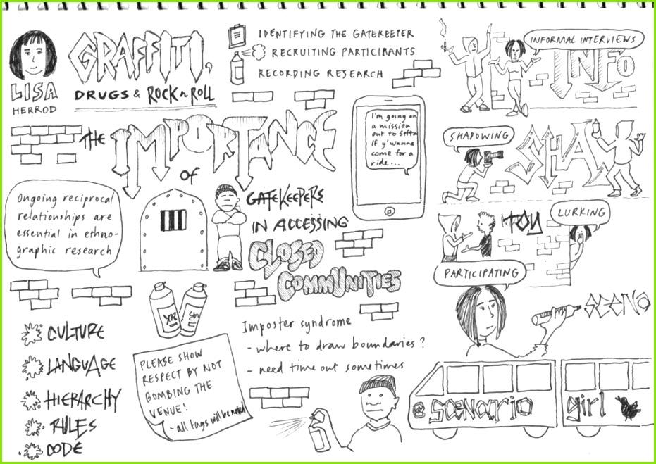 Lisa Herrod UX Australia Sketchnote