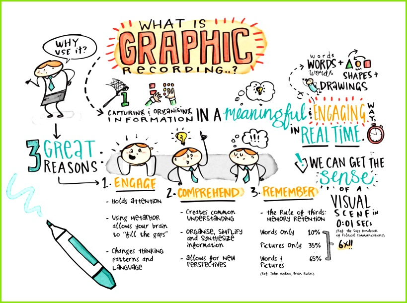 VisualNotes3