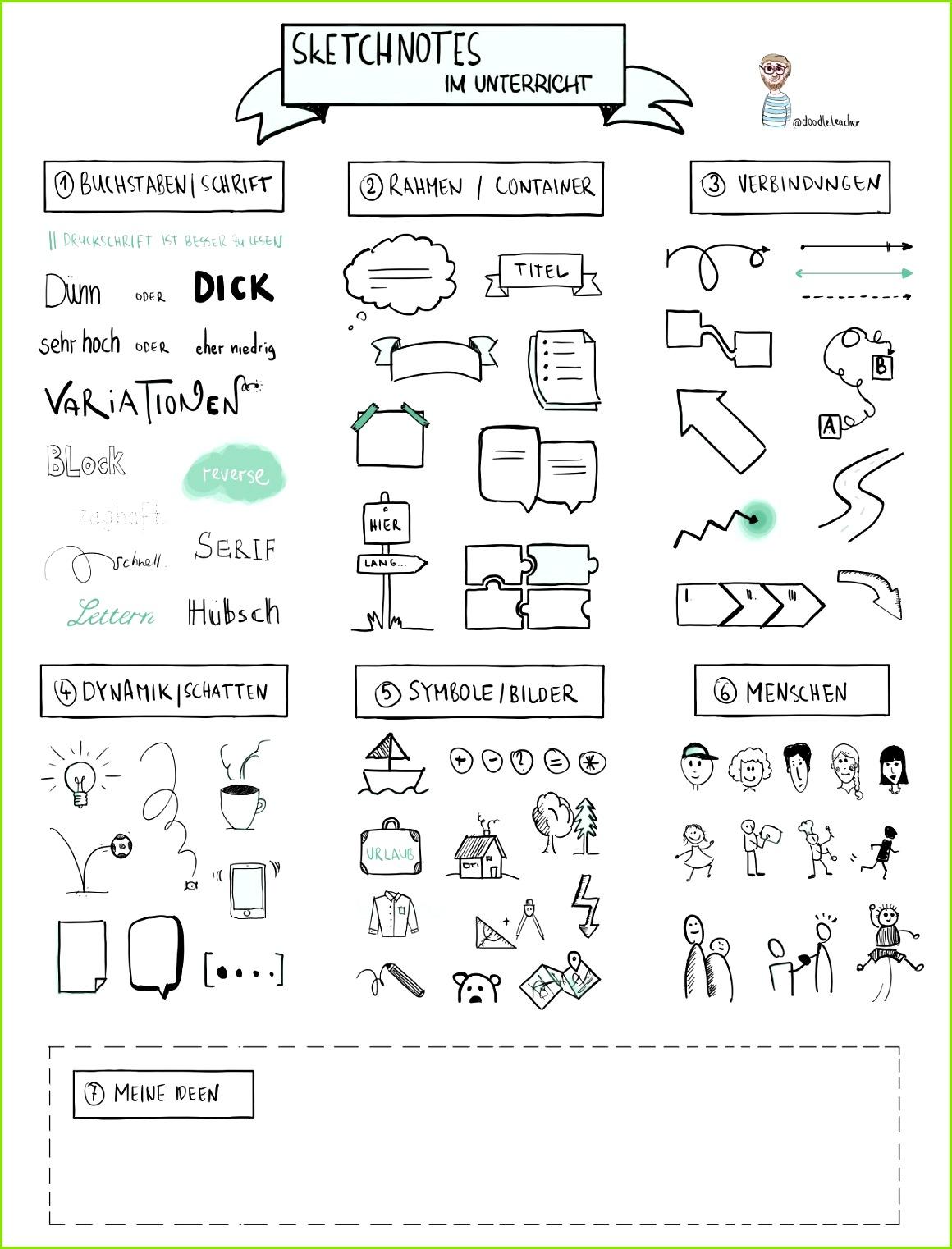 GRATIS Sketchnote übersicht und übungen für den Unterricht Schule Visuelles Alphabet Grundlagen & Co