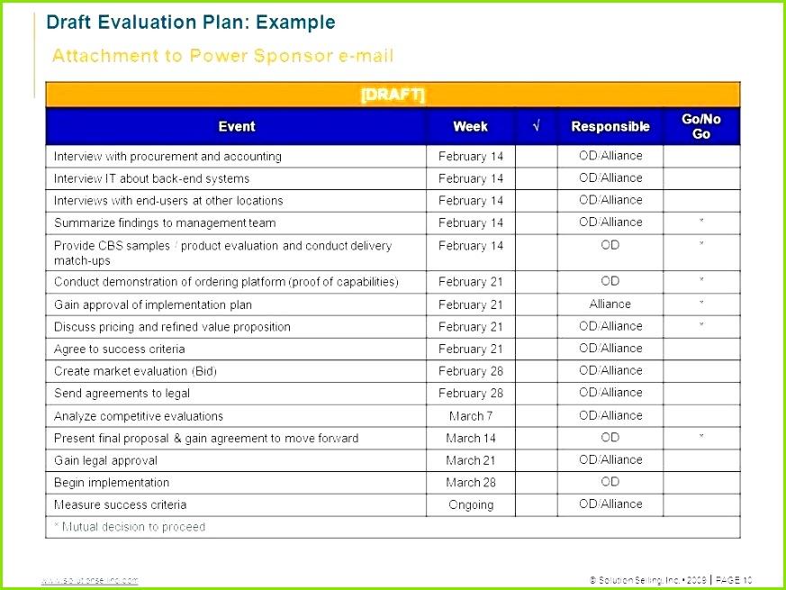 Speisenkalkulation Gastronomie Excel 23 Angenehme Ideen Der Businessplan Excel Vorlage Kostenlos Speisenkalkulation
