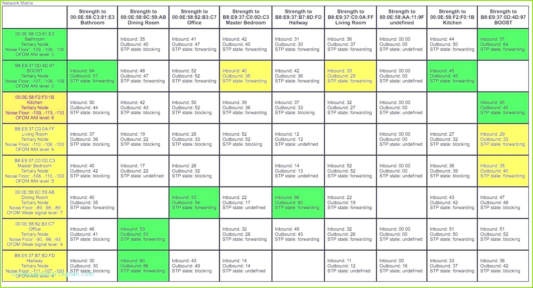 Inventarliste Vorlage Das Beste Von Inventarliste Excel Vorlage Elegant Excel Stundenplan Vorlage Schön