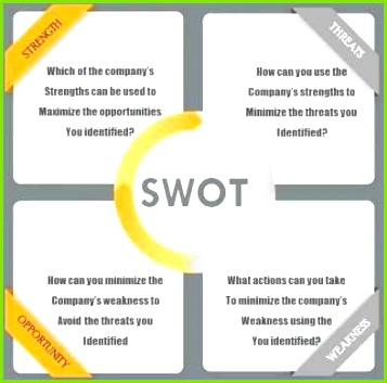 Free Swot Analysis Template Ppt Best ¢‹†…¡ Free Swot Template Powerpoint Exotic