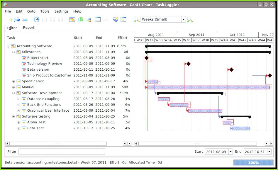 T Konten Vorlage Excel Modell Excel Einnahmen Ausgaben Oder Frisches Businessplan Excel Vorlage