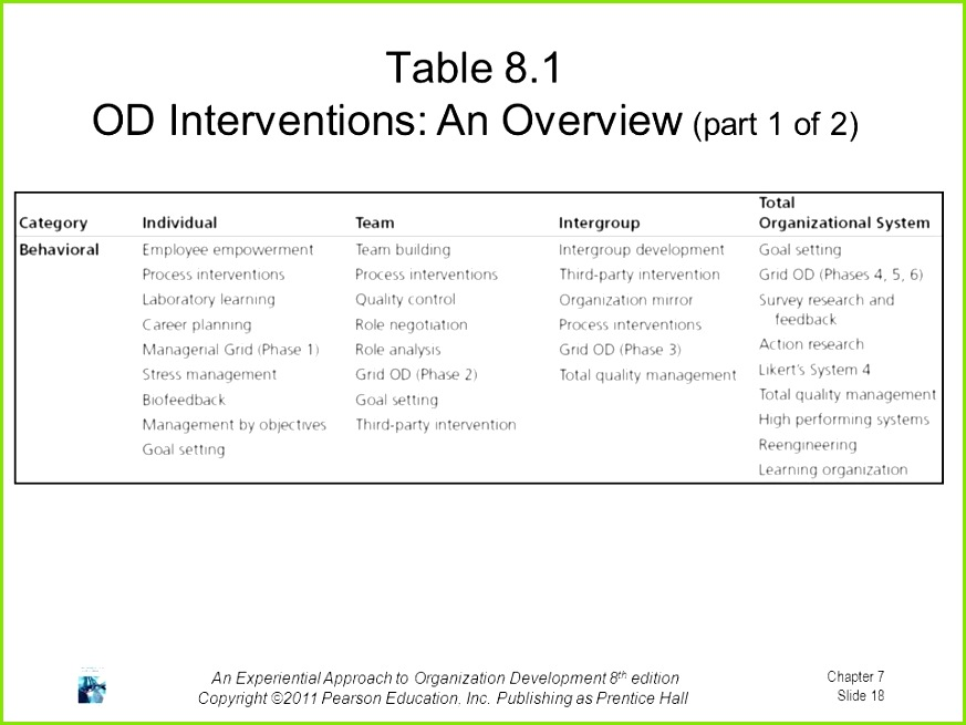 Behavior Tally Sheet Template Best Behavior Chart Template for Teachers Unique ¢†† 46