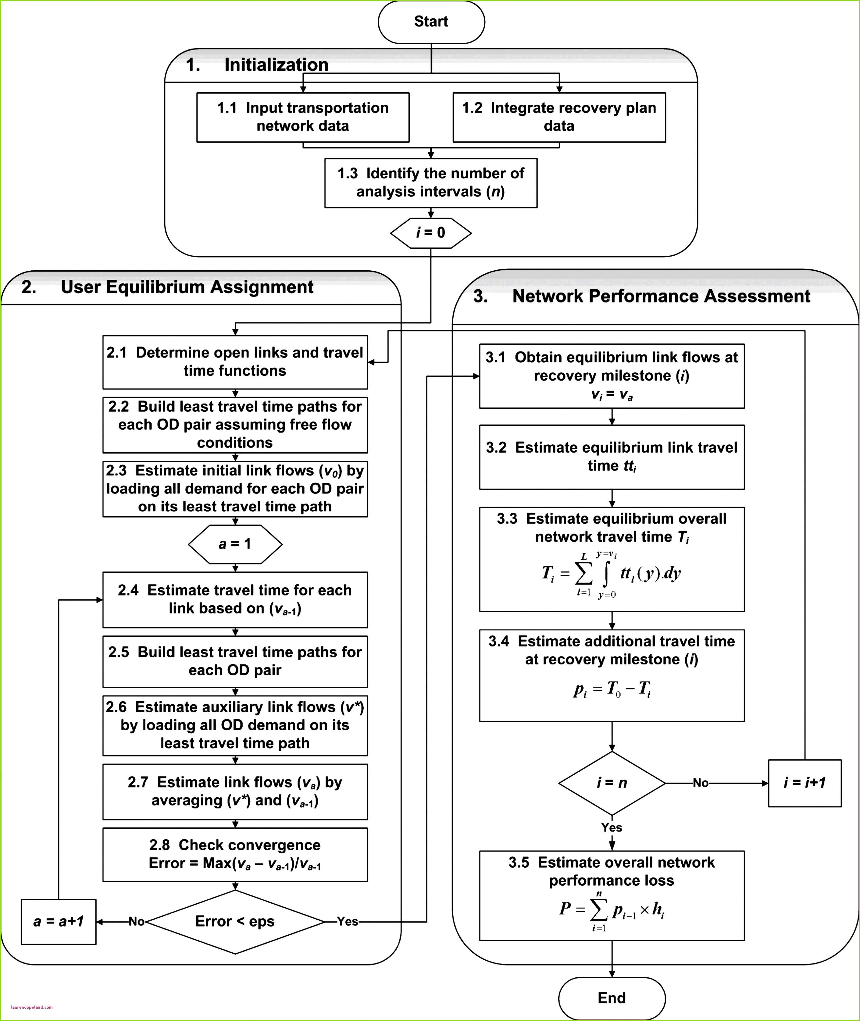 Messprotokoll Excel Vorlage Inspirierend Nebenkostenabrechnung Vorlage Vermieter