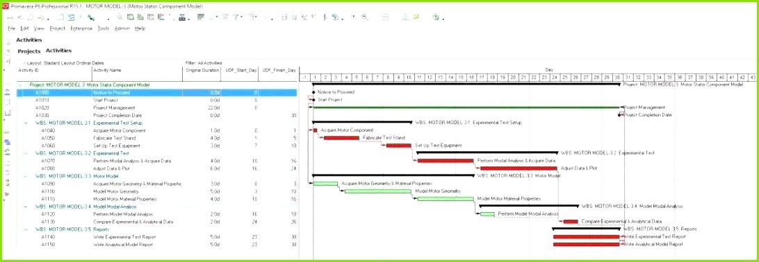 Raci Template Excel formel Eingeben Modell Gantt Diagramm Vorlage Neues Gantt Chart Template Fresh Excel Chart