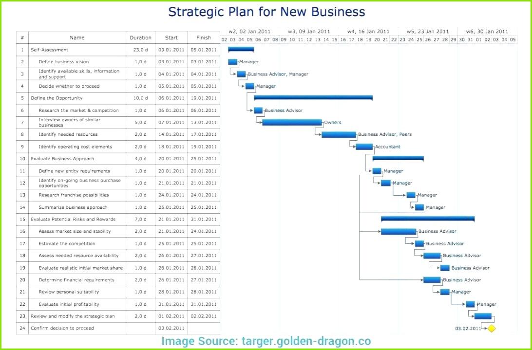 Vorlage Kündigung O2 Schön Business Plan Vorlage