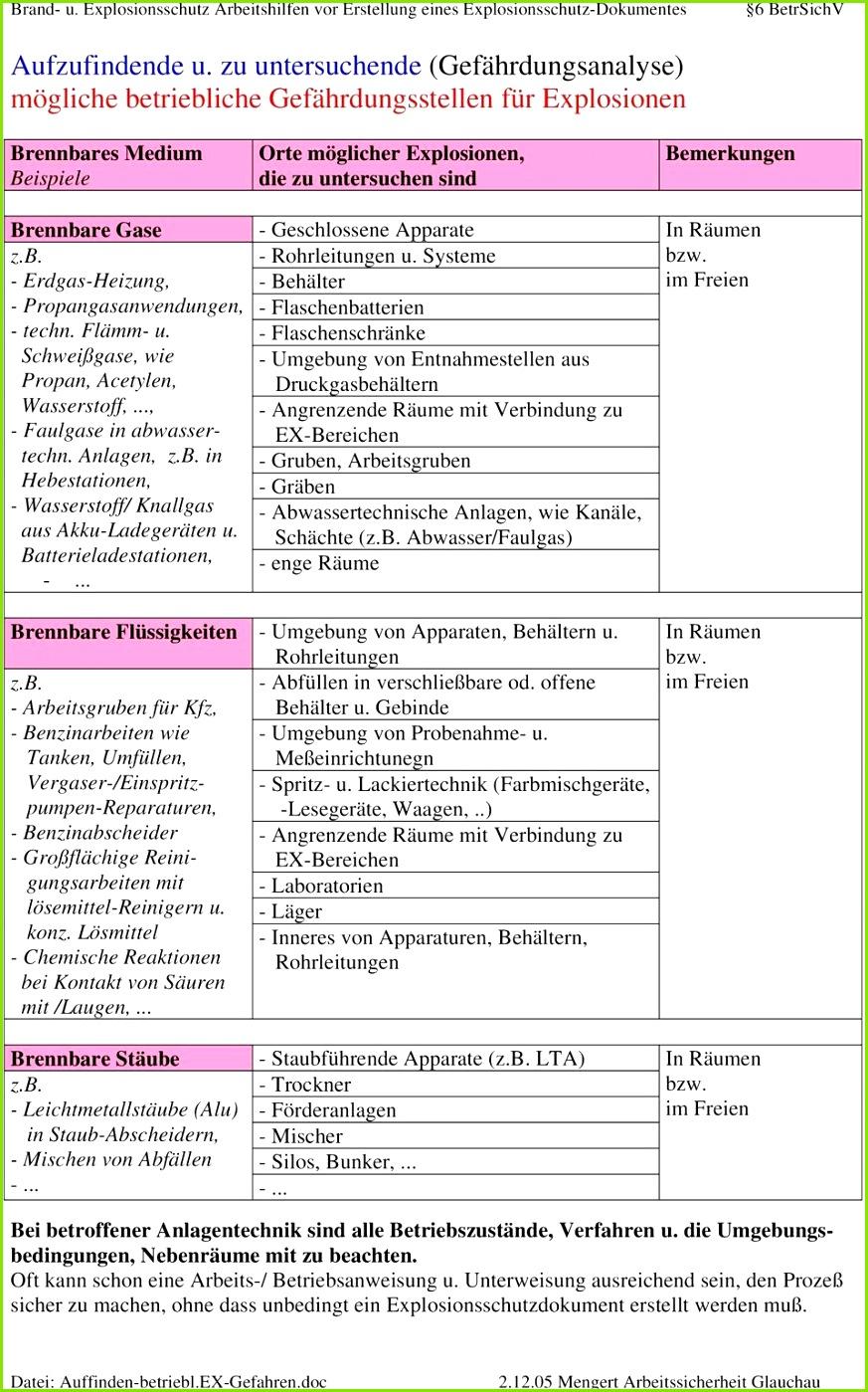 betriebliche unterweisung vordruck bild teil 2 arbeitsblatter zur gefahrdungsbeurteilung explosionsschutz pdf of betriebliche unterweisung vordruck