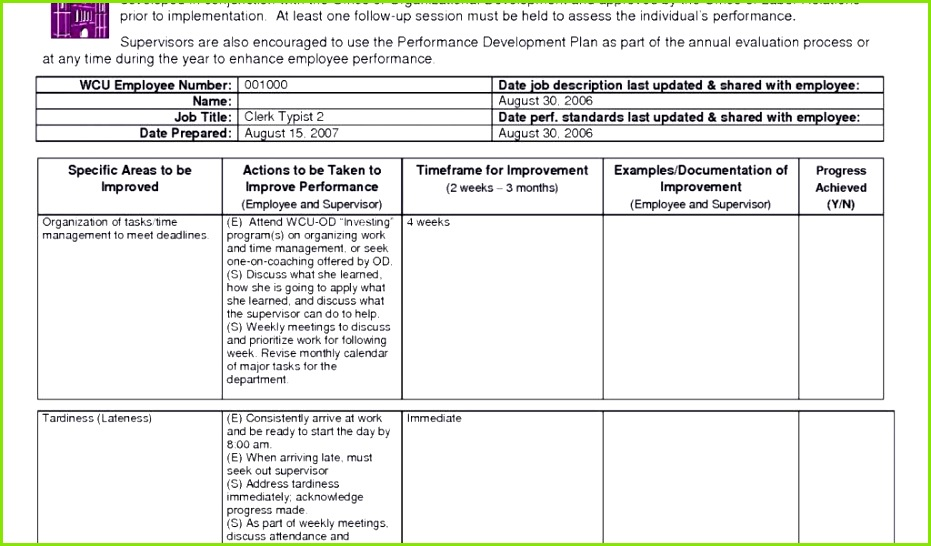 27 überzeugend Steckbrief Kindergarten Erzieherin Inspiration Komplett Gefahrdungsbeurteilung Vorlage Kindergarten