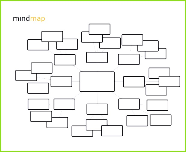 Mind Map Template Free