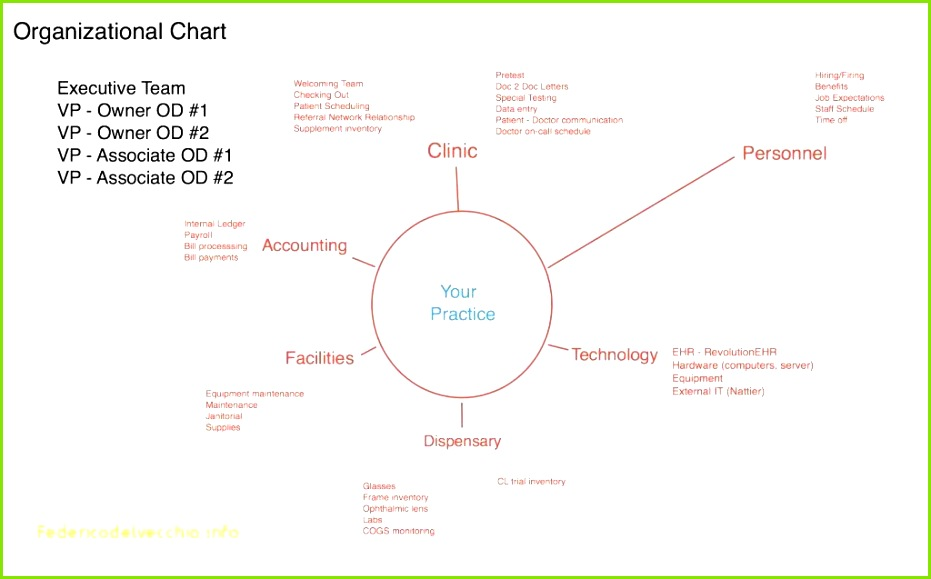 28 Mind Map Template Free Download