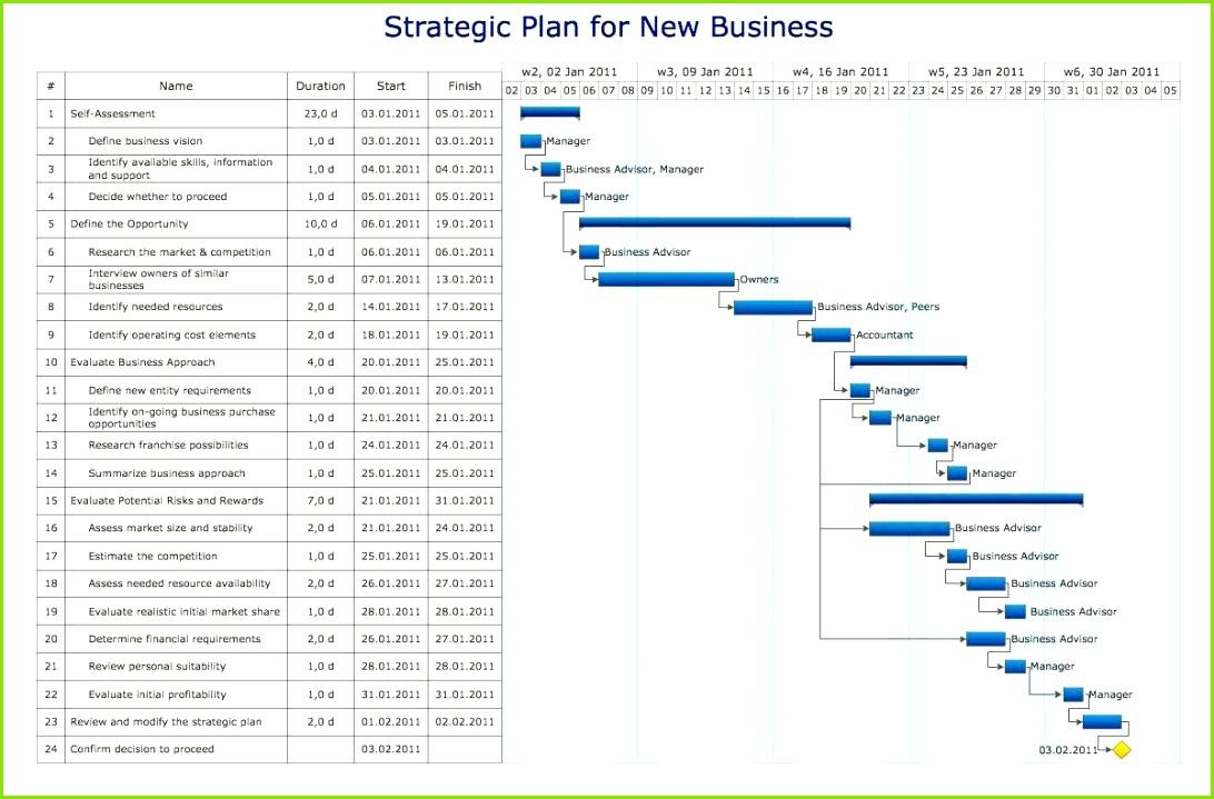 Warenwirtschaft Excel Vorlage Kostenlos Elegant Inspirierend Bild Reklamationsmanagement Excel Vorlage Frisch Warenwirtschaft Excel Vorlage Kostenlos