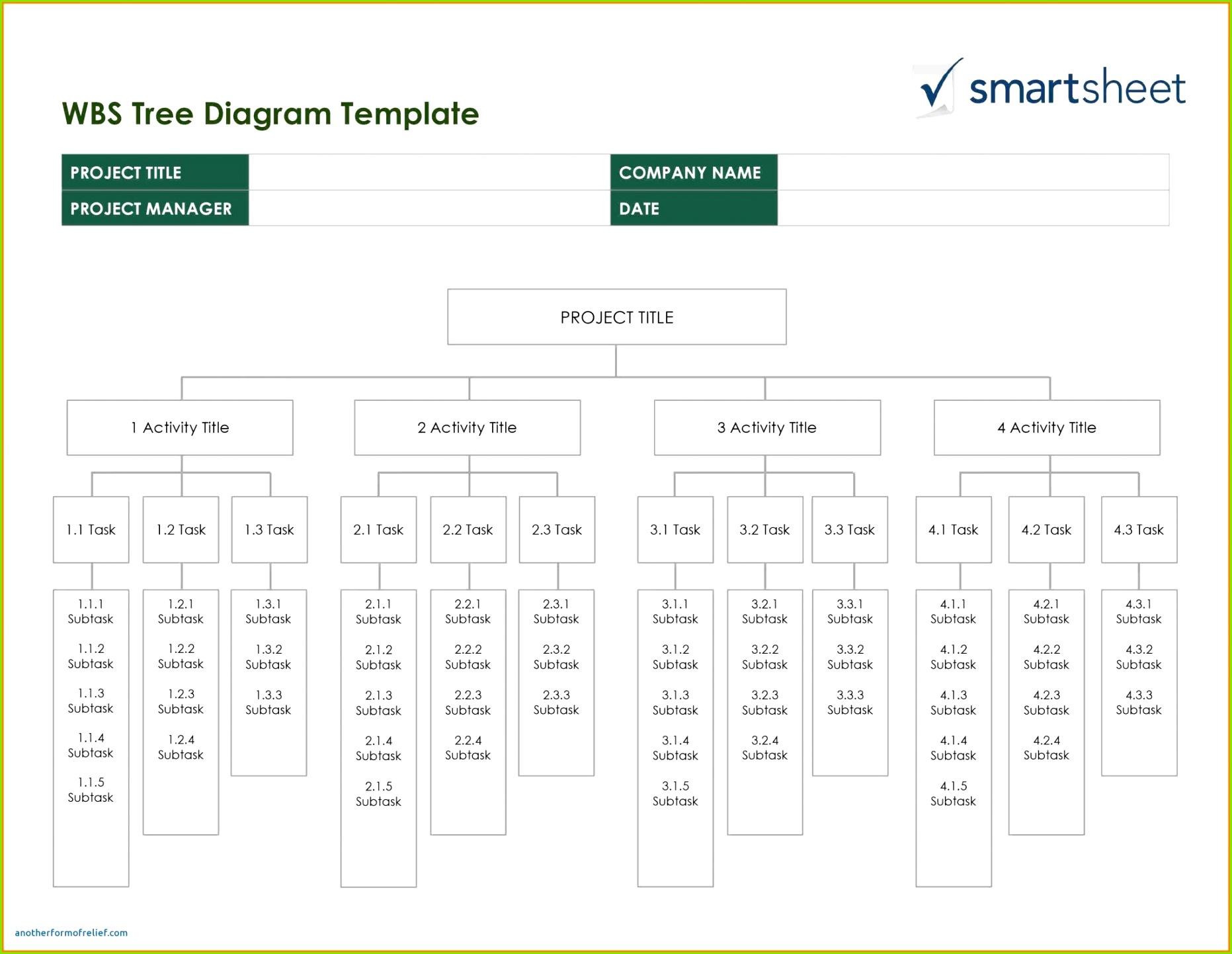 Wartungsplan Excel Vorlage Elegant Inspirierende Wartungsplan from task management excel template source globus bar