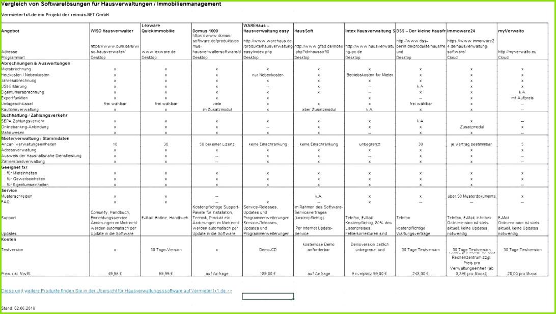 Zählerstände Excel Vorlage Erstaunlich Software Für Hausverwaltung Und Immobilien Management Im