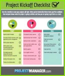 Hausarbeit Schreiben Vorlagen Organisationsentwicklung Projektmanagement Unternehmungen Bildung