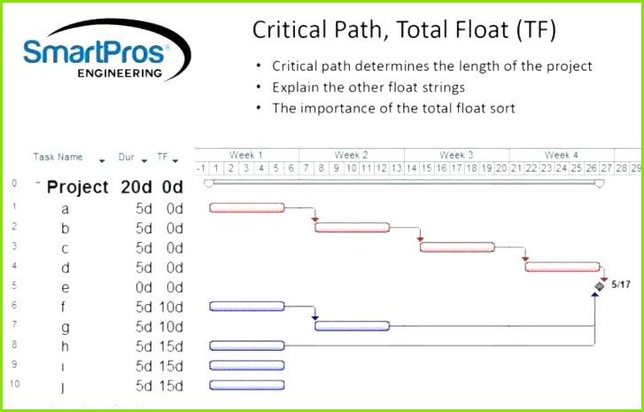 Zeitplan Erstellen Excel Inspirierende Gantt Diagramm Vorlage