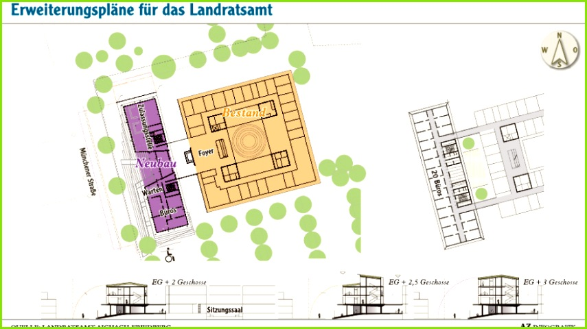 Planung für das Landratsamt