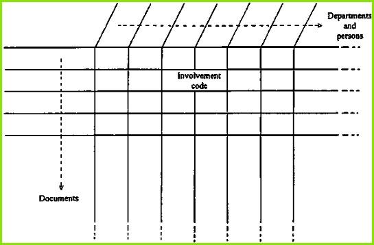 2 4 Administration Distribution Implementation