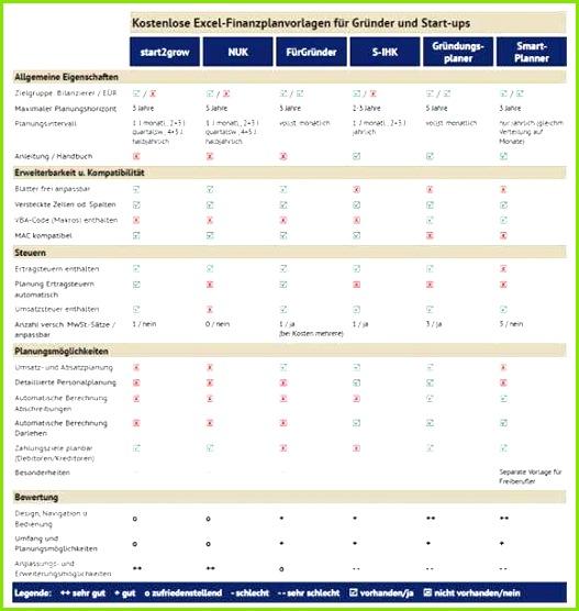 Instandhaltung Excel Vorlagen Beratung 44 Frisch Bilder Excel Haushaltsbuch Vorlage