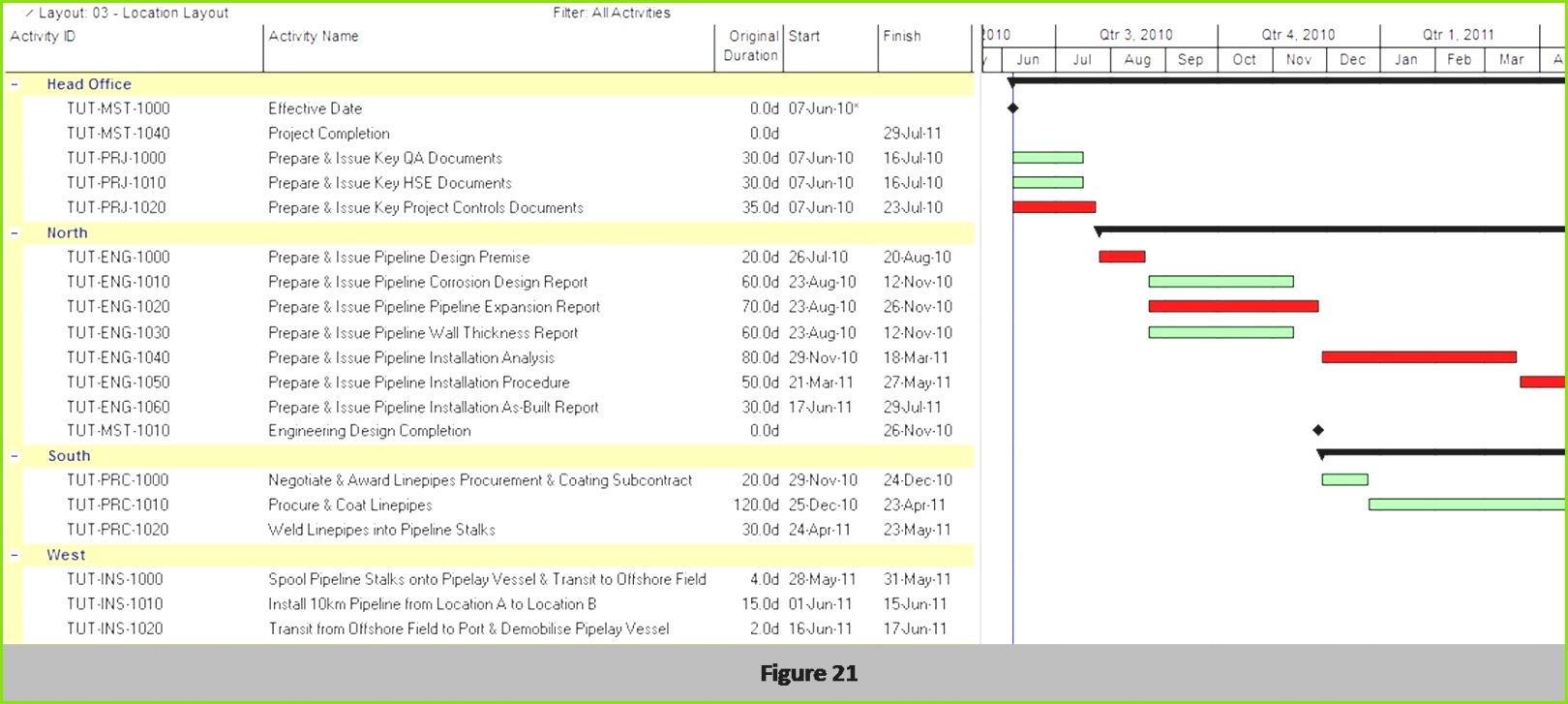 Bauzeitenplan Vorlage Einzigartig Projektplan Excel Vorlage 2015 Zeitplan Excel Vorlage Arlo Vorlage