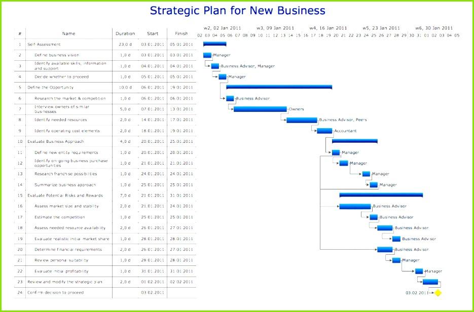Brandschutzunterweisung Powerpoint Kostenlos Vorlagen Vertrage Musterbriefe Und Businessplane Part 88