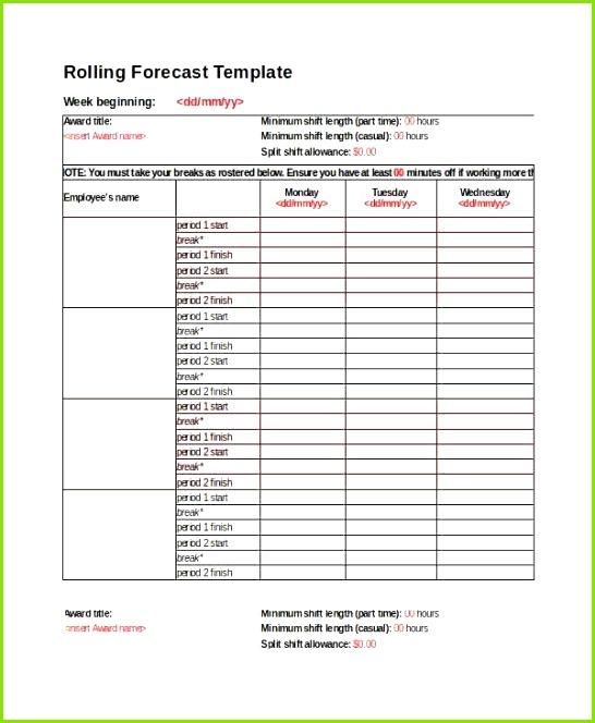 Business Plan Financial Template Excel Download Unique Best businessplan vorlage excel kostenlos