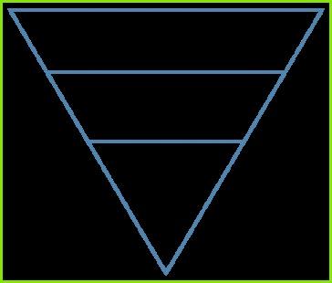 Inverted pyramid journalism