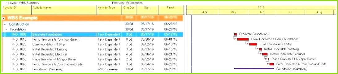 68 Fabelhaft Dienstplan Muster Ausdrucken Foto Regelmäßigbemerkenswert Dienstplan Vorlagen Kostenlos Download