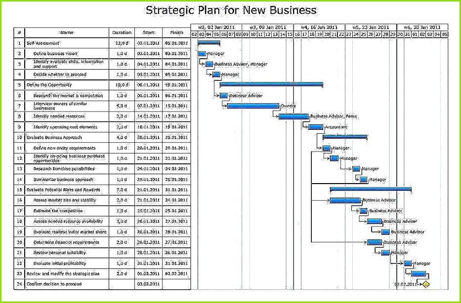Mitarbeiter Ressourcenplanung Excel Design Personalplanung Excel Kostenlos Beispiel Free Printable Pay Stub