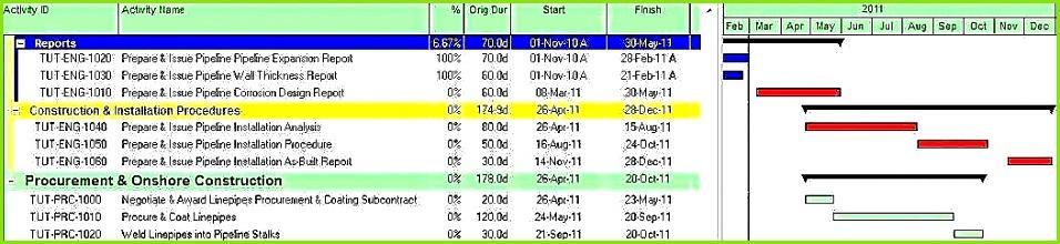 Personalplanung Excel Vorlage 11 Lovely Personalplanung Excel Vorlage Kostenlos Foto Bild
