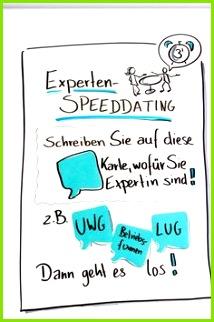Sandra Dirks Anleitungs flipchart zum Speeddating Flipchart Gestalten Blatt Vorlage Teamarbeit