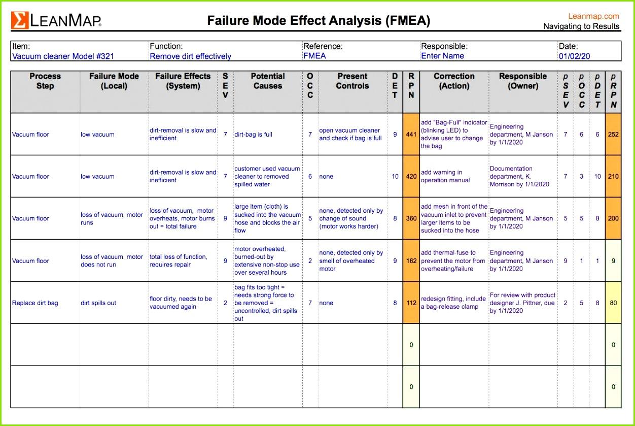 fancy fmea template xls vignette resume ideas