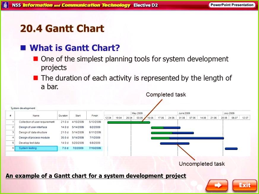 Gantt Excel Template as Well as Gantt Diagramm Powerpoint Brief Gantt Chart Template Excel Luxury