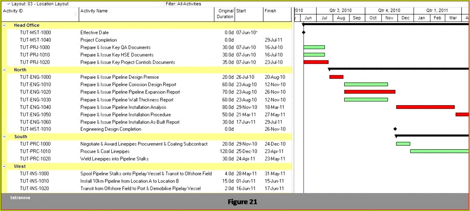 Guv Excel Vorlage Ansprechend Guv Erstellen Vorlage Rechnung