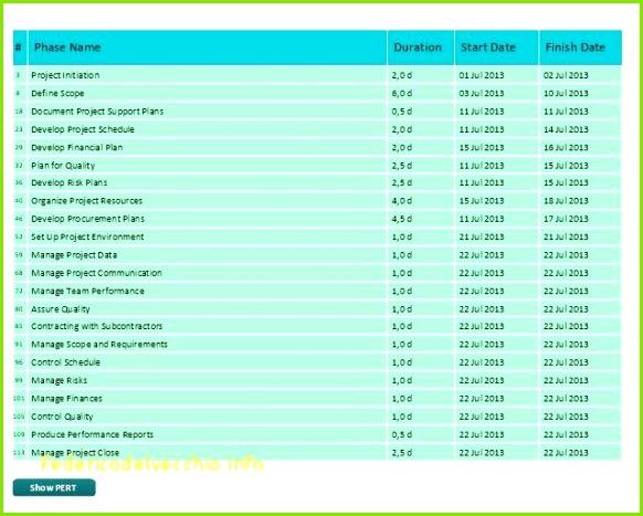 Vorlage Haushaltsbuch Excel Inspiration Excel Download Chip Machen Friedlich Vorlage Ernahrungsplan Kostenlos