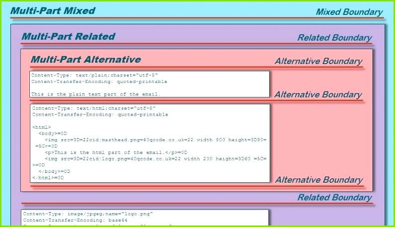Html Layout Templates Beautiful 46 Herunterladen HTML Tabelle Vorlage Bild