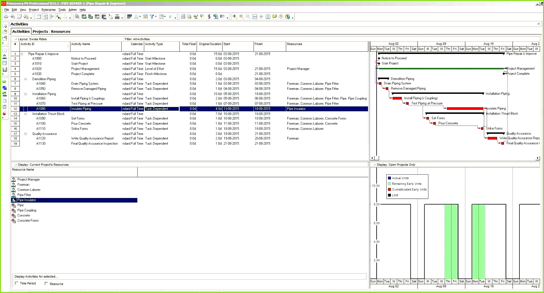 Slope Stability Analysis Spreadsheet New 50 Luxury Excel Spreadsheet for Restaurant Inventory Documents