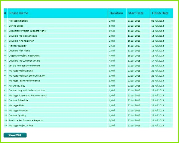 Inventarliste Vorlage Excel Idee Inventur Vorlage Realistisch Inventur Vorlage Excel