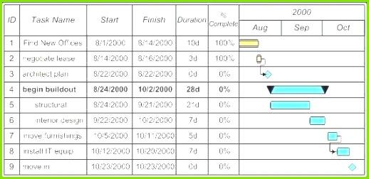 Kalkulation Excel Vorlage Kostenlos Frisch Massenermittlung Excel Kostenlos Rahmen Template Excel Chart Project