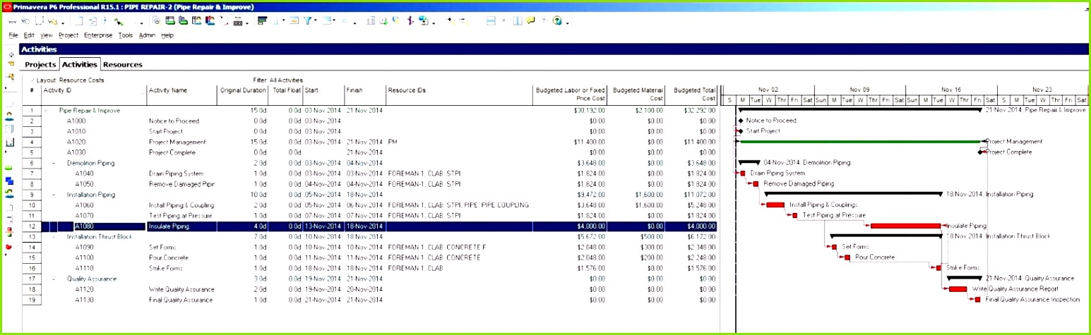 personal bud excel spreadsheet Fresh Design template Microsoft Excel Bud Template 10 Planung Excel Vorlage Vorlagen123 Vorlagen123 Kapazitatsplanung
