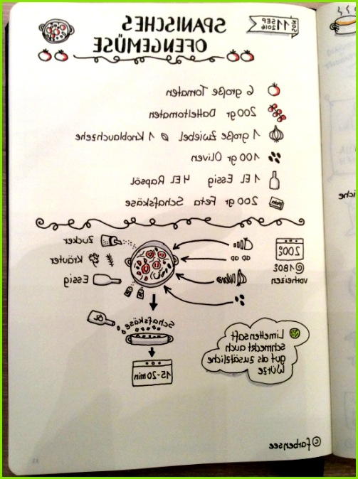 Kochbuch Selber Gestalten Vorlagen 56 Einzigartig Bild Kochbuch Cover Selbst Gestalten