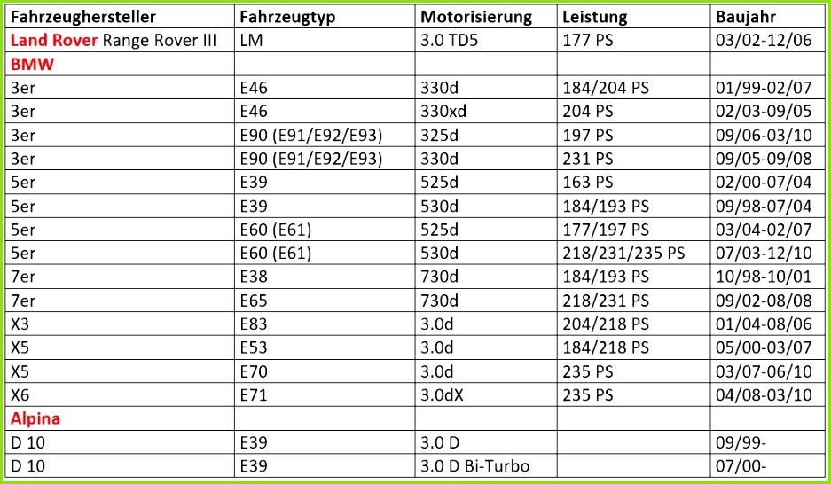 Kalkulation Gastronomie Excel Model Designs 23 Das Neueste Kostbare Kalkulation Gastronomie Excel Vorlage