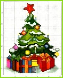 Stickvorlagen Kreuzstich Weihnachten kostenlos dekoking Gezählter Kreuzstich Gemütliche Weihnachten Kostenlose Kreuzstichmuster