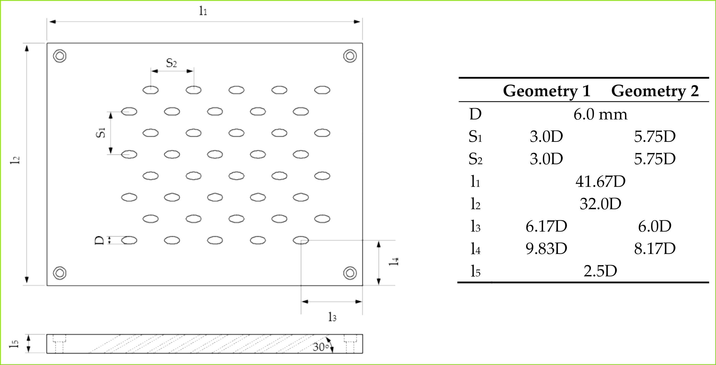 Excel Diagramm Beschriften Detaillierte Angebot Vorlage Excel Schön Genial Angebot Vorlage 37 Neu Excel Diagramm