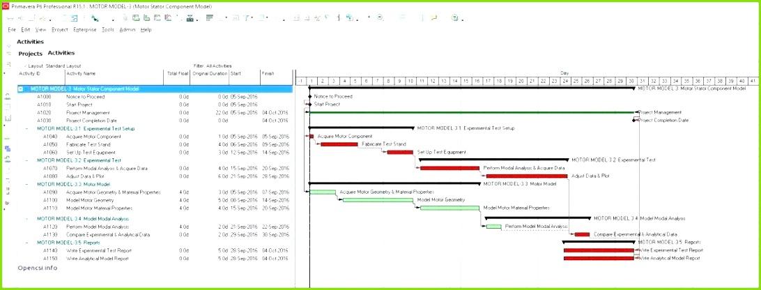 Project Management Kpi Template Excel Best Leistungsverzeichnis Excel Vorlage Beispiel Employee Scorecard graph 30
